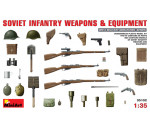 MiniArt - Soviet Infantry Weapons and Equipment