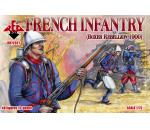 Red Box - French Infantry, Boxer Rebellion 1900