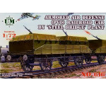 Unimodels - Armored air defense railroad car